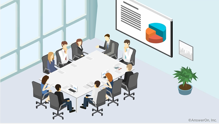 data modeling and analytics boardroom meeting